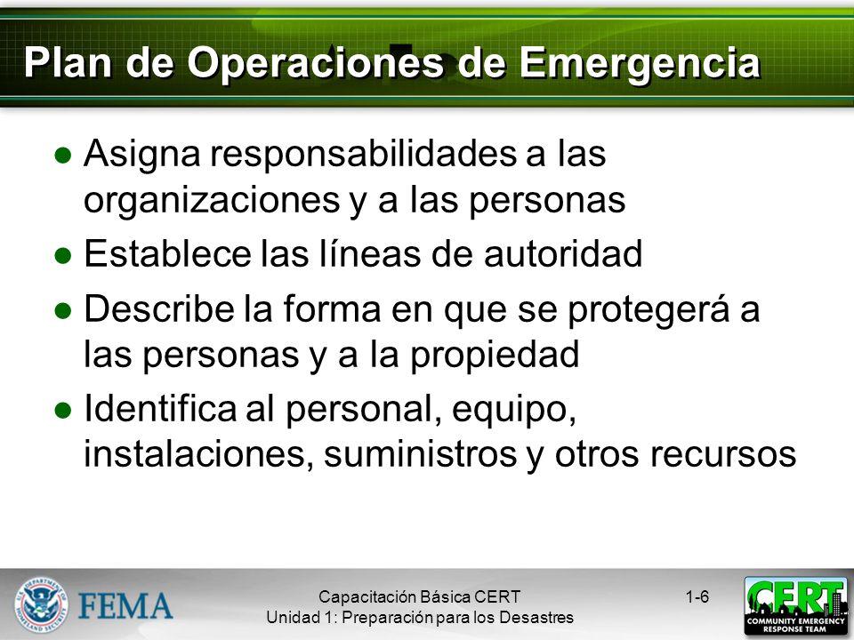 Plan de Operaciones de Emergencia Asigna responsabilidades a las organizaciones y a las personas Establece las líneas de autoridad Describe la forma en que se protegerá a las personas y a la propiedad Identifica al personal, equipo, instalaciones, suministros y otros recursos 1-6Capacitación Básica CERT Unidad 1: Preparación para los Desastres
