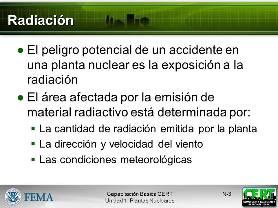 Exposición a la Radiación Exposición diaria a la radiación que proviene de fuentes naturales Pequeños rastros están presentes en la comida y en el agu