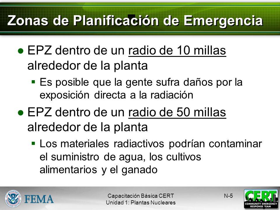 Peligros Principales Peligros principales para la gente que está en los alrededores de la columna de radiación Exposición del cuerpo a la radiación In