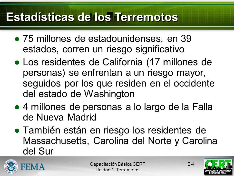75 millones de estadounidenses, en 39 estados, corren un riesgo significativo Los residentes de California (17 millones de personas) se enfrentan a un riesgo mayor, seguidos por los que residen en el occidente del estado de Washington 4 millones de personas a lo largo de la Falla de Nueva Madrid También están en riesgo los residentes de Massachusetts, Carolina del Norte y Carolina del Sur Capacitación Básica CERT Unidad 1: Terremotos E-4 Estadísticas de los Terremotos