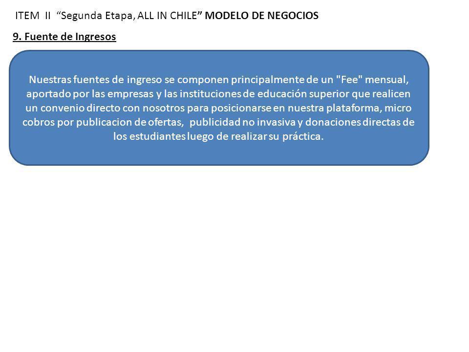 ITEM II Segunda Etapa, ALL IN CHILE MODELO DE NEGOCIOS 9. Fuente de Ingresos Nuestras fuentes de ingreso se componen principalmente de un