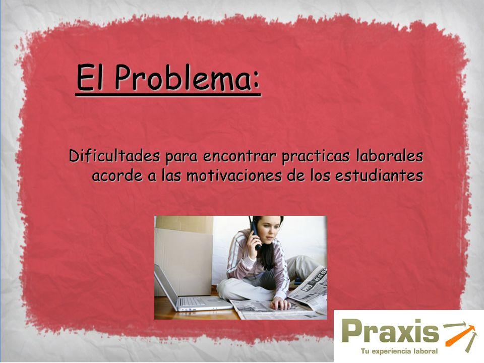 El Problema: Dificultades para encontrar practicas laborales acorde a las motivaciones de los estudiantes