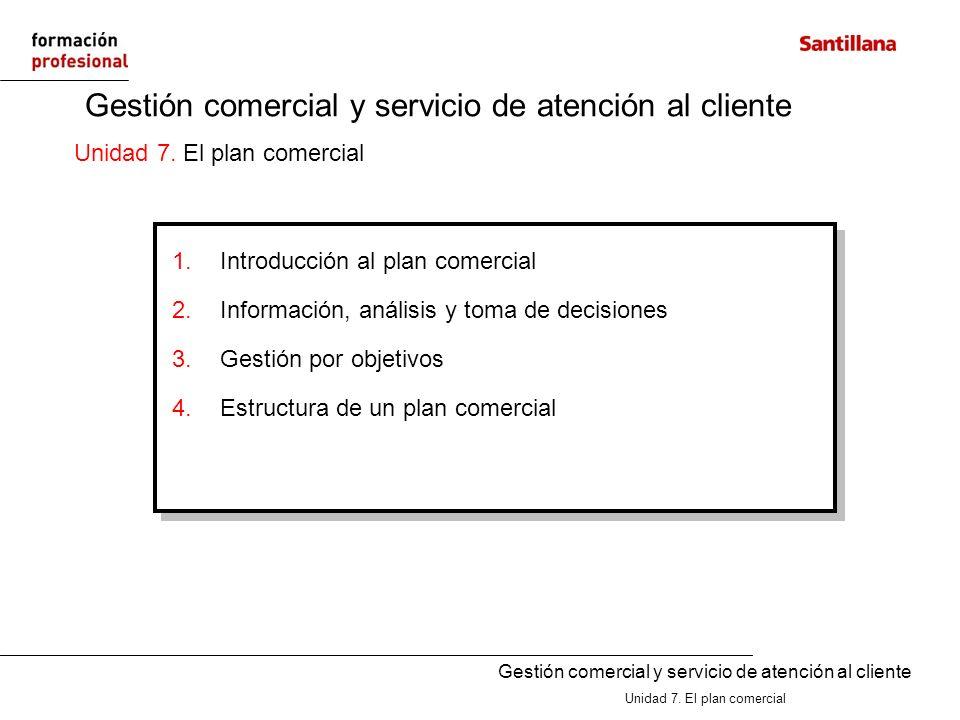 Gestión comercial y servicio de atención al cliente Unidad 7.