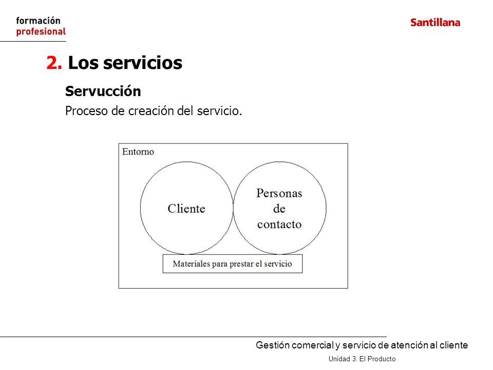 Gestión comercial y servicio de atención al cliente Unidad 3. El Producto 2. Los servicios Servucción Proceso de creación del servicio.