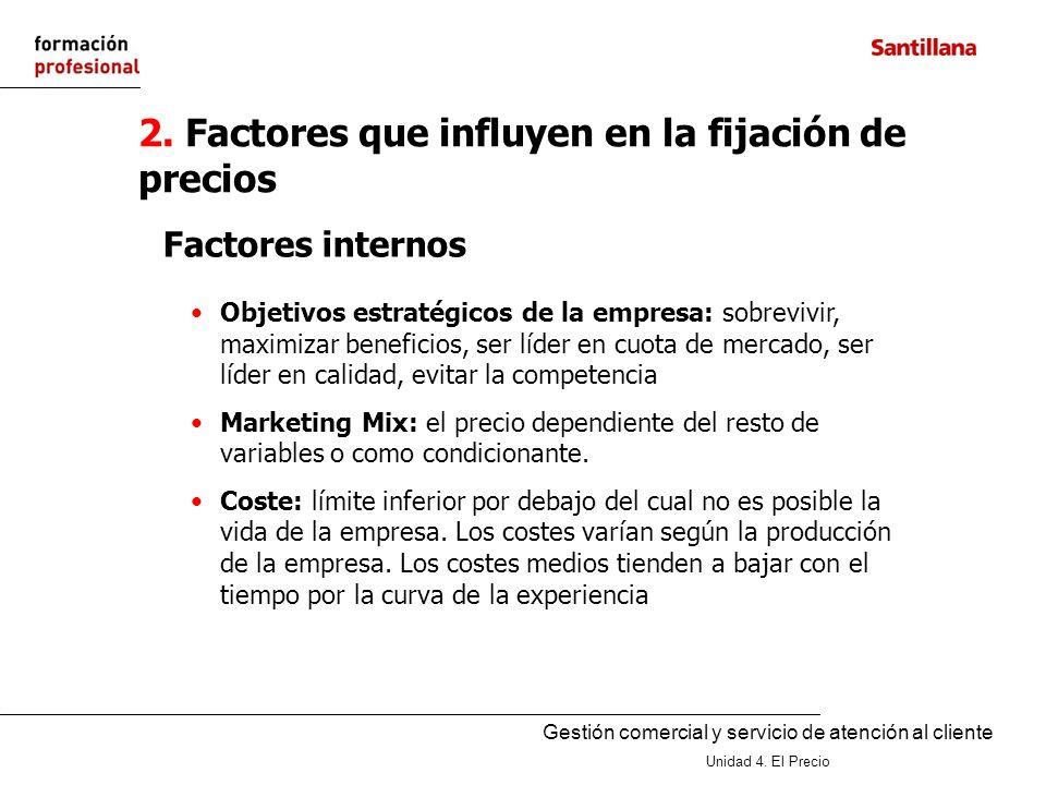 Gestión comercial y servicio de atención al cliente Unidad 4. El Precio 2. Factores que influyen en la fijación de precios Objetivos estratégicos de l