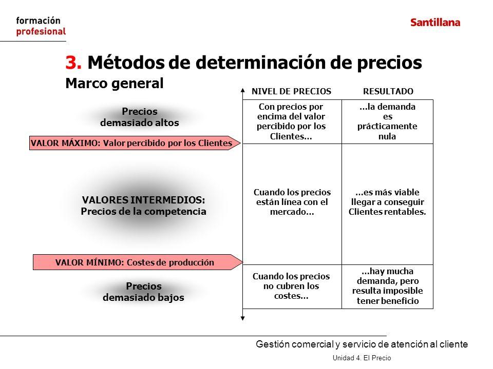 Gestión comercial y servicio de atención al cliente Unidad 4. El Precio 3. Métodos de determinación de precios NIVEL DE PRECIOS Con precios por encima