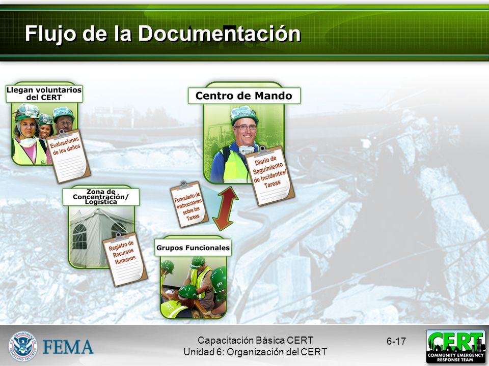 6-16 Flujo de la Documentación Capacitación Básica CERT Unidad 6: Organización del CERT