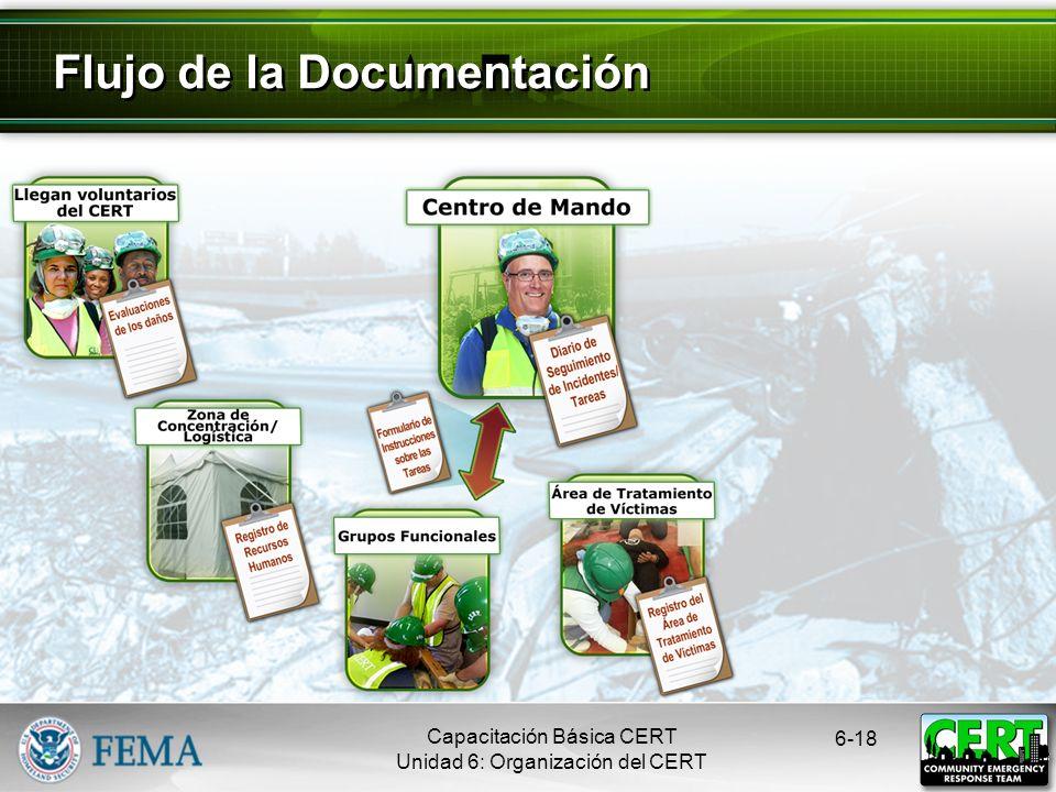 6-17 Flujo de la Documentación Capacitación Básica CERT Unidad 6: Organización del CERT