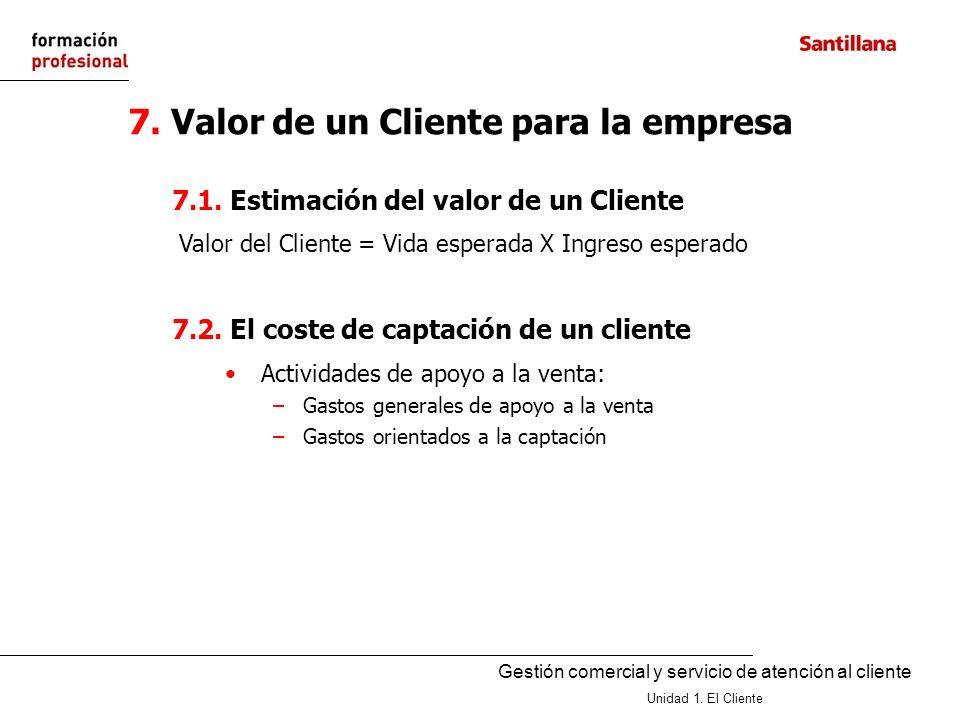 Gestión comercial y servicio de atención al cliente Unidad 1. El Cliente 7. Valor de un Cliente para la empresa 7.1. Estimación del valor de un Client