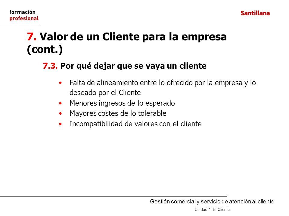Gestión comercial y servicio de atención al cliente Unidad 1. El Cliente 7. Valor de un Cliente para la empresa (cont.) 7.3. Por qué dejar que se vaya