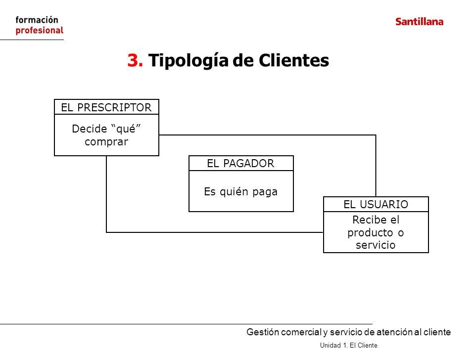 Gestión comercial y servicio de atención al cliente Unidad 1. El Cliente 3. Tipología de Clientes EL PRESCRIPTOR Decide qué comprar EL PAGADOR Es quié