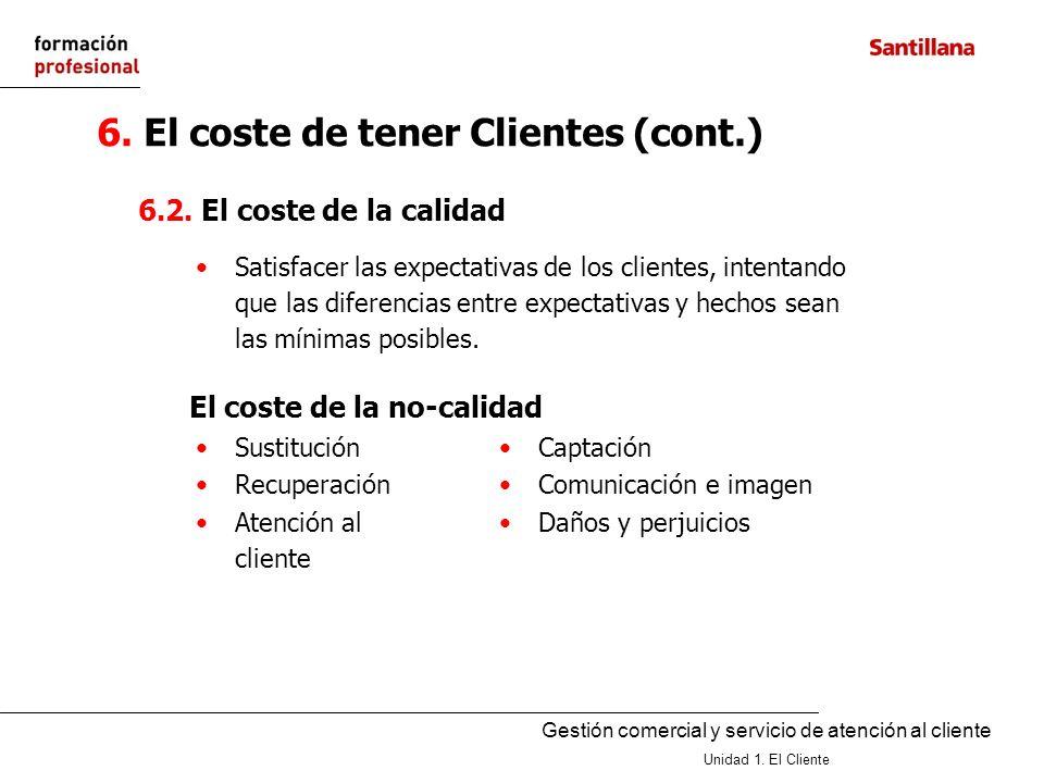 Gestión comercial y servicio de atención al cliente Unidad 1. El Cliente 6.2. El coste de la calidad Satisfacer las expectativas de los clientes, inte