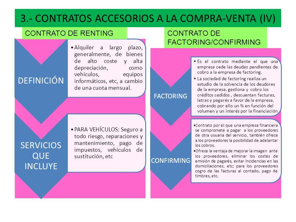 3.- CONTRATOS ACCESORIOS A LA COMPRA-VENTA (IV) DEFINICIÓN Alquiler a largo plazo, generalmente, de bienes de alto coste y alta depreciación, como veh