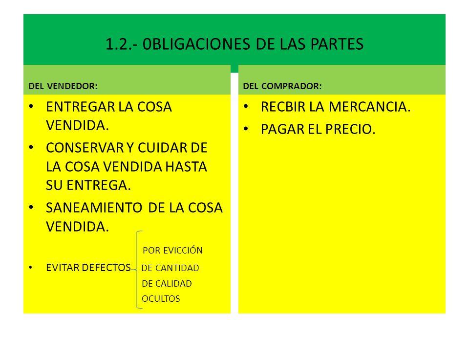 1.2.- 0BLIGACIONES DE LAS PARTES DEL VENDEDOR: ENTREGAR LA COSA VENDIDA. CONSERVAR Y CUIDAR DE LA COSA VENDIDA HASTA SU ENTREGA. SANEAMIENTO DE LA COS