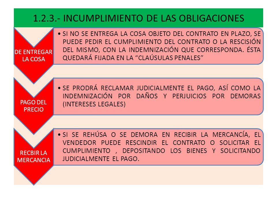 2.- MODELO DEL CONTRATO DE COMPRA-VENTA LUGAR Y FECHA LOCALIDAD Y FECHA PARTES CONTRATANTES IDENTIFICACIÓN DE ELEMENTOS PERSONALES EXPOSICIÓN DEL OBJETO IDENTIFICACIÓN DE LOS ELEMENTOS REALES CLAÚSULAS ACCESORIAS SOMETIMIENTO A JUZGADOS Y TRIBUNALES FIRMA DE LAS PARTES CONTENIDO: