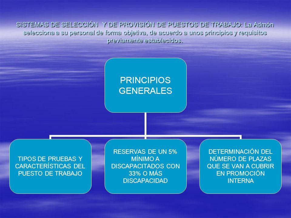 SISTEMAS DE SELECCIÓN Y DE PROVISIÓN DE PUESTOS DE TRABAJO: La Admón selecciona a su personal de forma objetiva, de acuerdo a unos principios y requisitos previamente establecidos.