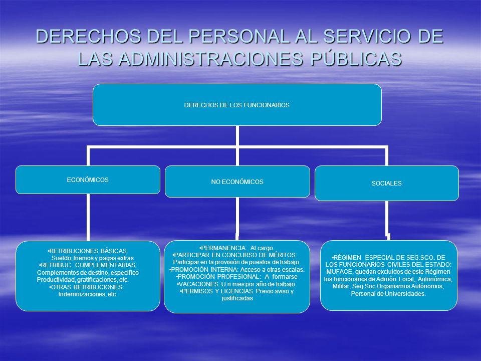 DERECHOS DEL PERSONAL AL SERVICIO DE LAS ADMINISTRACIONES PÚBLICAS