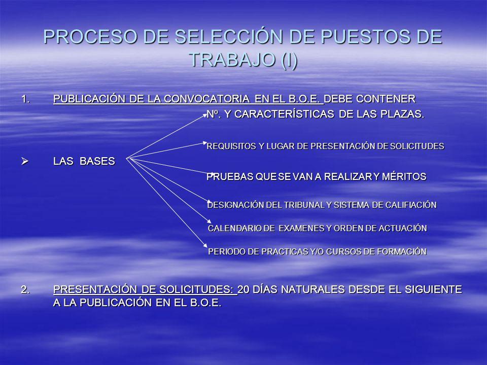 PROCESO DE SELECCIÓN DE PUESTOS DE TRABAJO (I) 1.PUBLICACIÓN DE LA CONVOCATORIA EN EL B.O.E.