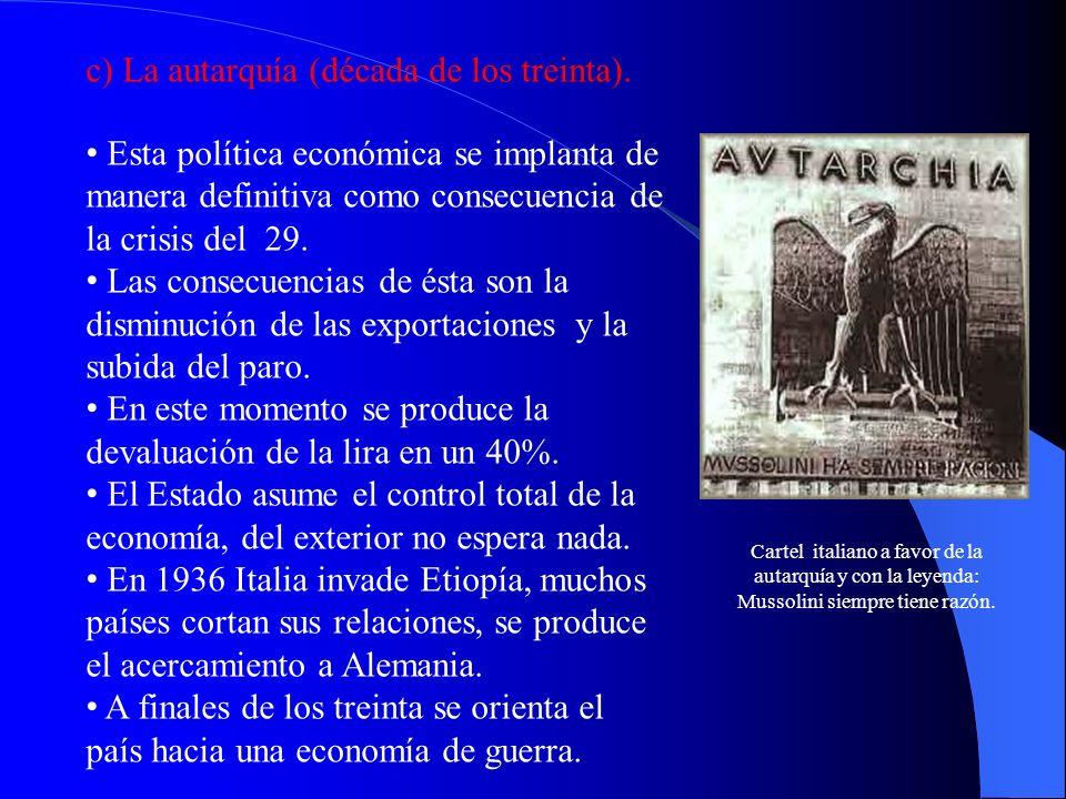 c) La autarquía (década de los treinta). Cartel italiano a favor de la autarquía y con la leyenda: Mussolini siempre tiene razón. Esta política económ