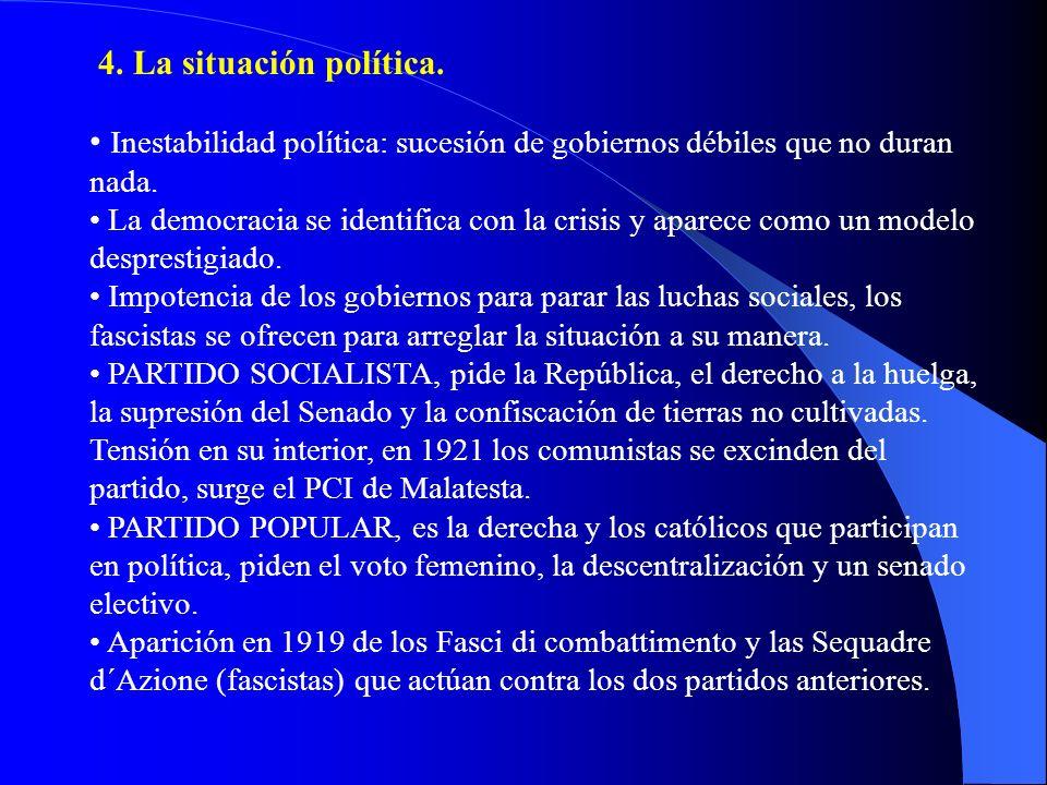 4. La situación política. Inestabilidad política: sucesión de gobiernos débiles que no duran nada. La democracia se identifica con la crisis y aparece