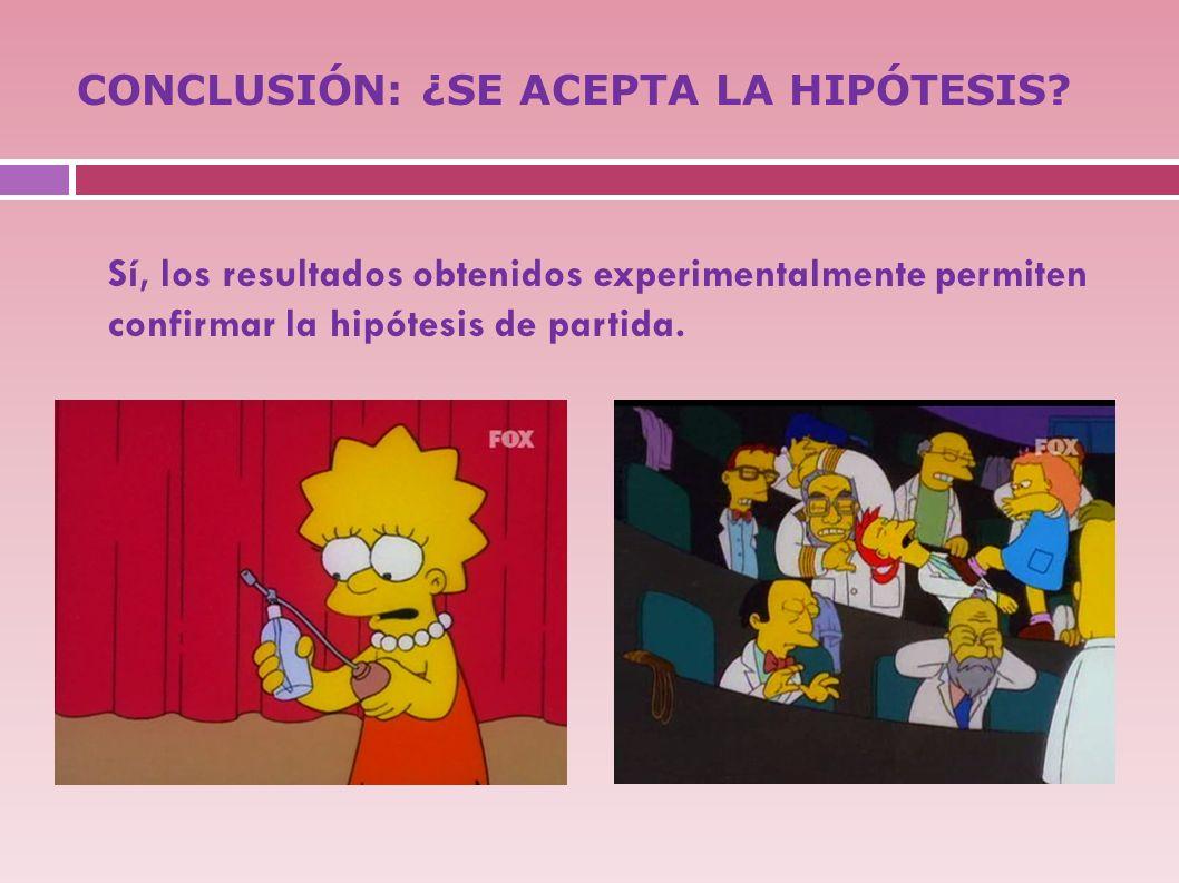 CONCLUSIÓN: ¿SE ACEPTA LA HIPÓTESIS? Sí, los resultados obtenidos experimentalmente permiten confirmar la hipótesis de partida.