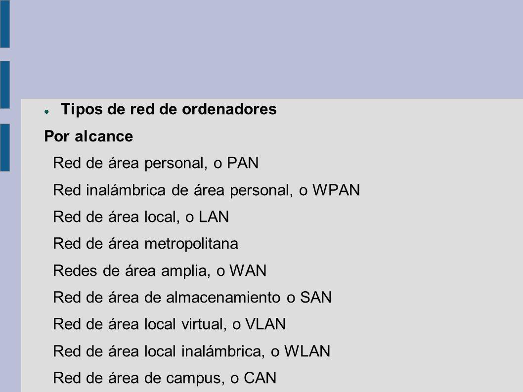Tipos de red de ordenadores Por alcance Red de área personal, o PAN Red inalámbrica de área personal, o WPAN Red de área local, o LAN Red de área metr