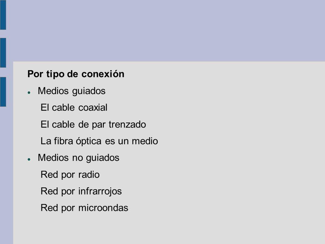 Por tipo de conexión Medios guiados El cable coaxial El cable de par trenzado La fibra óptica es un medio Medios no guiados Red por radio Red por infr