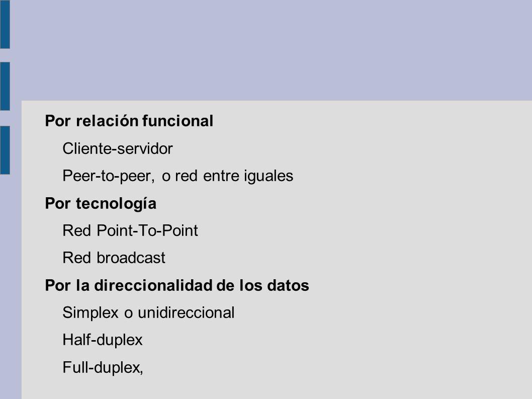Por relación funcional Cliente-servidor Peer-to-peer, o red entre iguales Por tecnología Red Point-To-Point Red broadcast Por la direccionalidad de lo