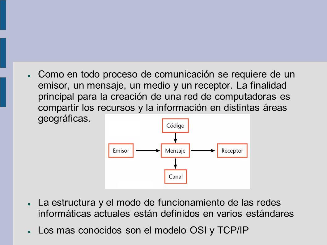 Modelo OSI El modelo OSI (open system interconnection) es el modelo de red teórico creado por la Organización Internacional para la Estandarización (ISO) en el año 1984.