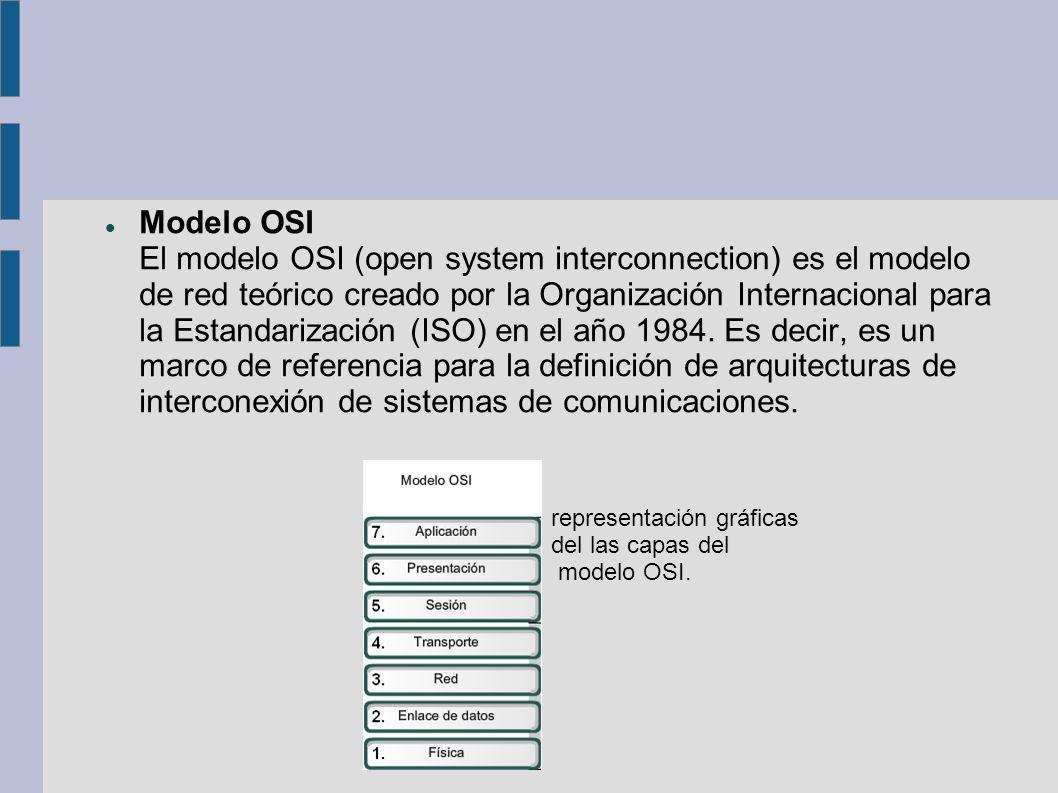 Modelo OSI El modelo OSI (open system interconnection) es el modelo de red teórico creado por la Organización Internacional para la Estandarización (I