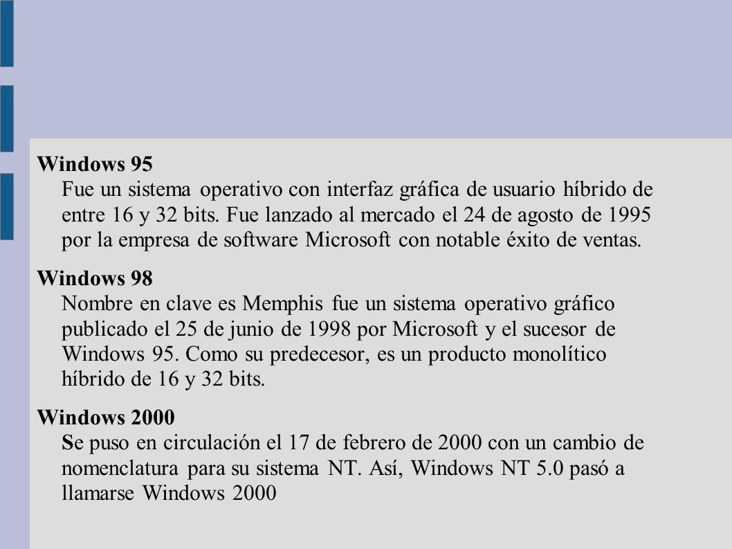 Windows 95 Fue un sistema operativo con interfaz gráfica de usuario híbrido de entre 16 y 32 bits. Fue lanzado al mercado el 24 de agosto de 1995 por