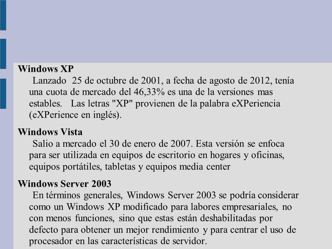 Windows XP Lanzado 25 de octubre de 2001, a fecha de agosto de 2012, tenía una cuota de mercado del 46,33% es una de la versiones mas estables. Las le