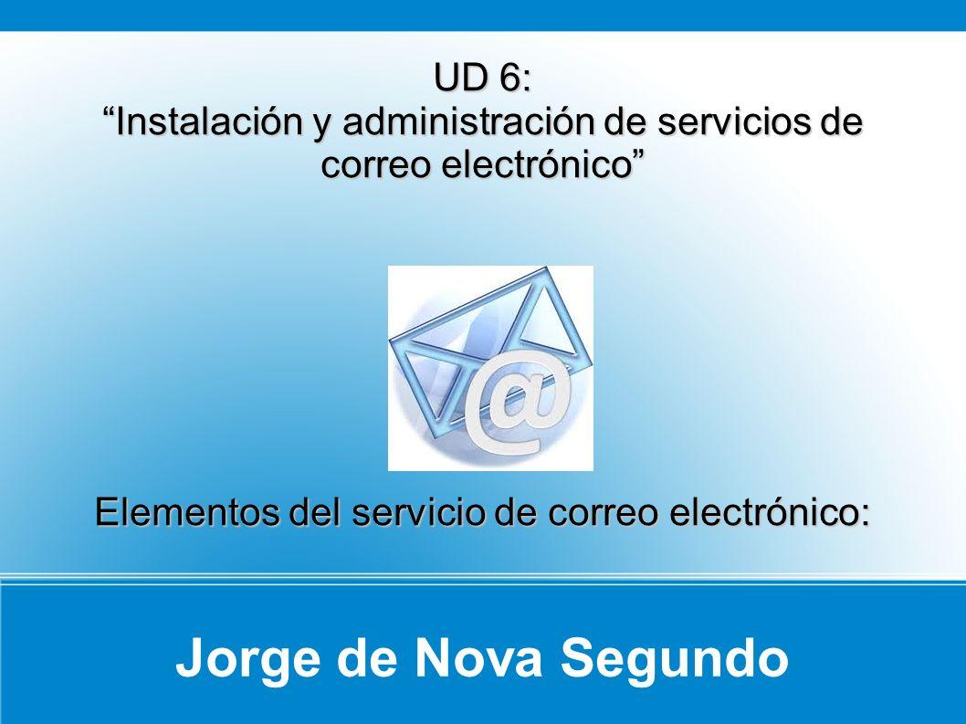 Jorge de Nova Segundo UD 6: Instalación y administración de servicios de correo electrónico Elementos del servicio de correo electrónico: