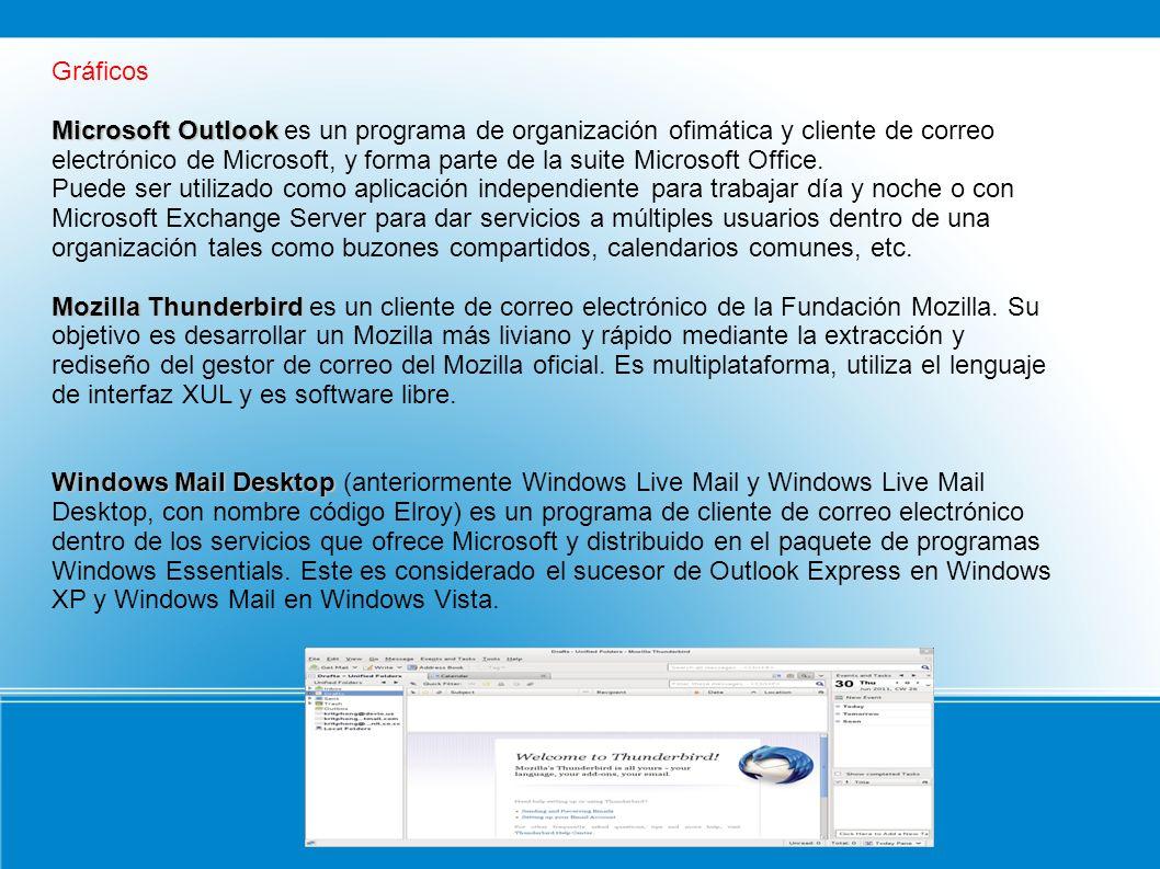 Gráficos Microsoft Outlook Microsoft Outlook es un programa de organización ofimática y cliente de correo electrónico de Microsoft, y forma parte de l