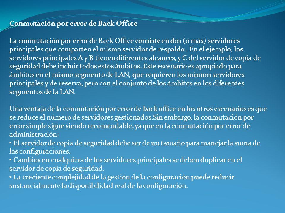Conmutación por error de Back Office La conmutación por error de Back Office consiste en dos (o más) servidores principales que comparten el mismo ser