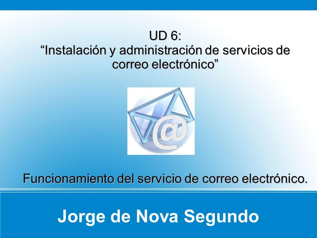Jorge de Nova Segundo UD 6: Instalación y administración de servicios de correo electrónico Funcionamiento del servicio de correo electrónico.