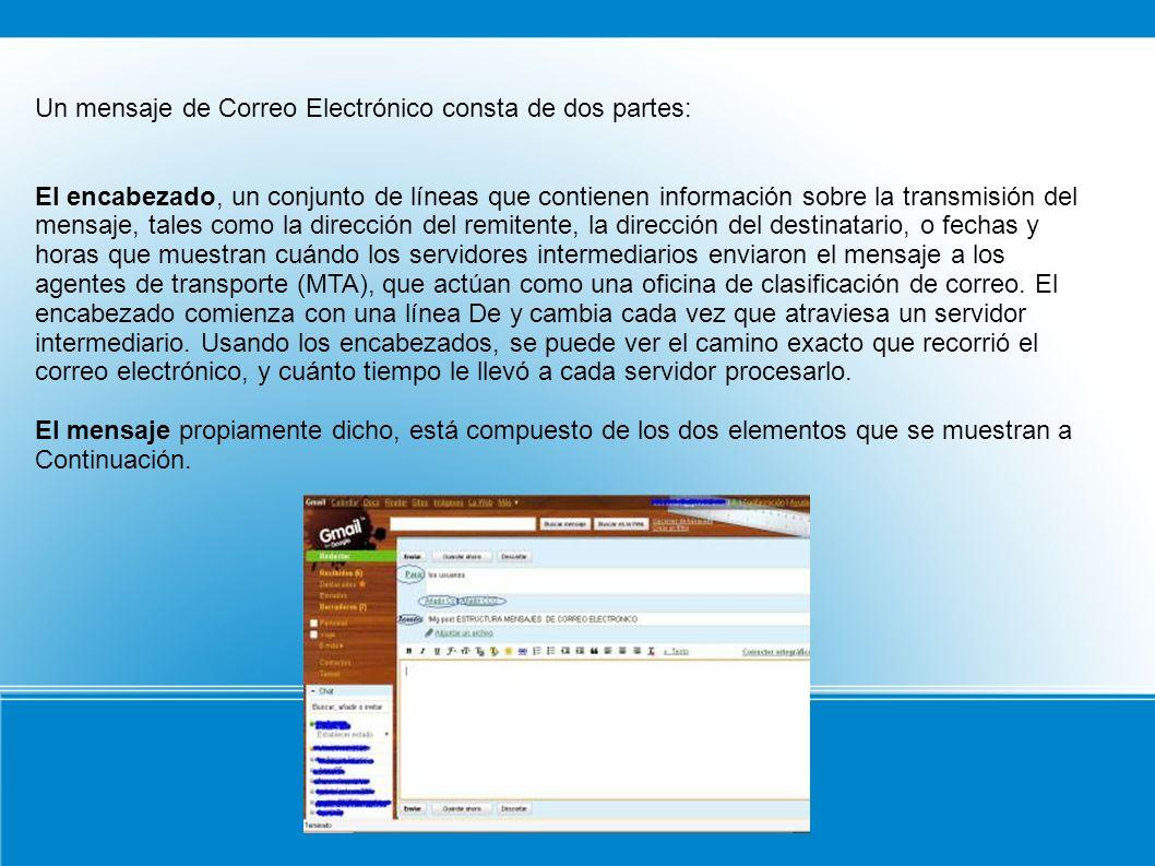 Un mensaje de Correo Electrónico consta de dos partes: El encabezado, un conjunto de líneas que contienen información sobre la transmisión del mensaje