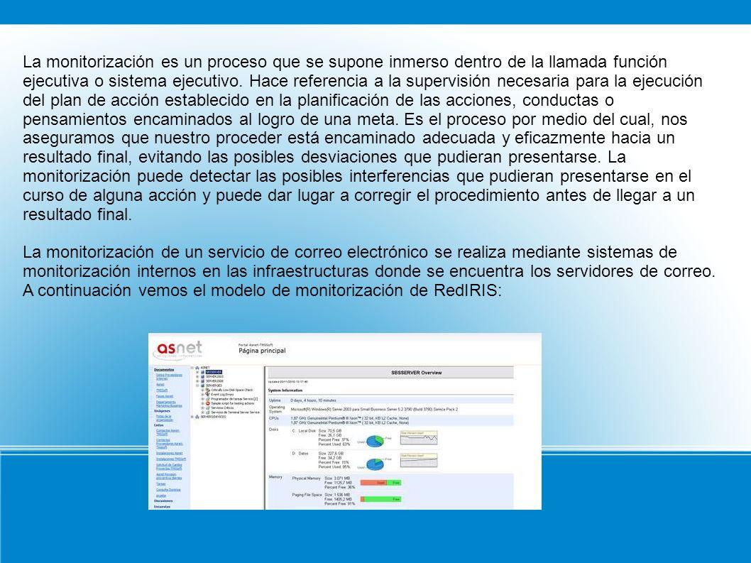 La monitorización es un proceso que se supone inmerso dentro de la llamada función ejecutiva o sistema ejecutivo.