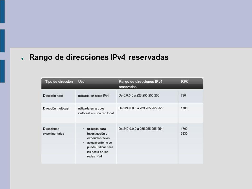 Direcciones públicas La amplia mayoría de las direcciones en el rango de host unicast IPv4 son direcciones públicas.