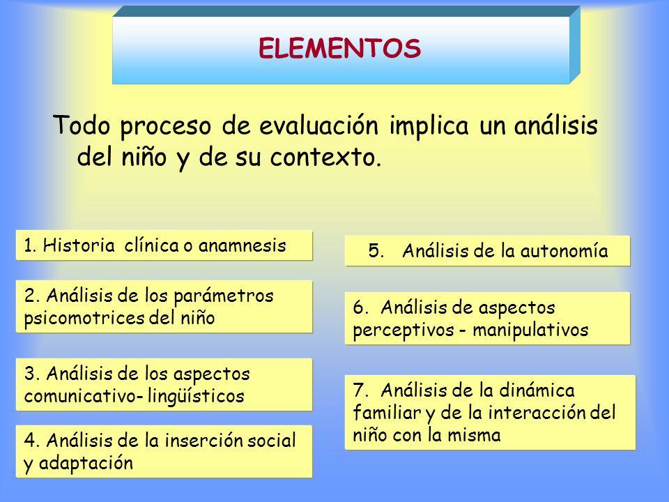 Todo proceso de evaluación implica un análisis del niño y de su contexto. ELEMENTOS 1. Historia clínica o anamnesis 2. Análisis de los parámetros psic