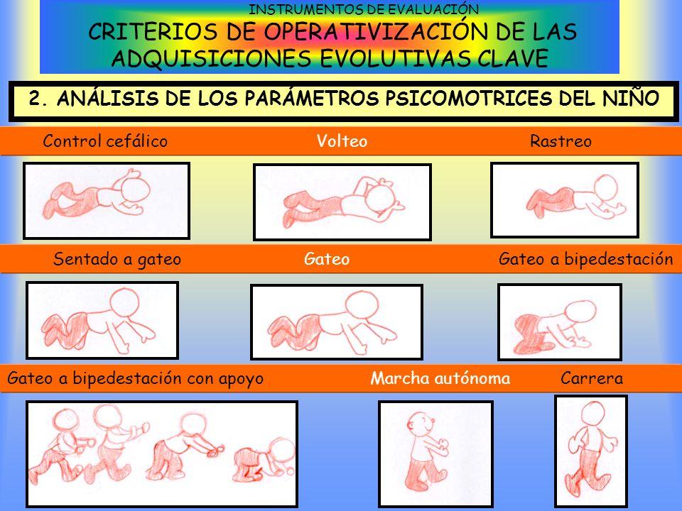INSTRUMENTOS DE EVALUACIÓN CRITERIOS DE OPERATIVIZACIÓN DE LAS ADQUISICIONES EVOLUTIVAS CLAVE 2. ANÁLISIS DE LOS PARÁMETROS PSICOMOTRICES DEL NIÑO Con