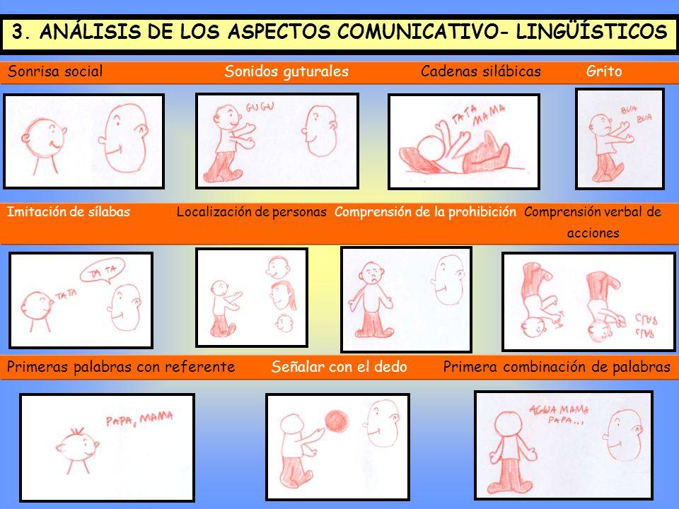 3. ANÁLISIS DE LOS ASPECTOS COMUNICATIVO- LINGÜÍSTICOS Sonrisa social Sonidos guturales Cadenas silábicas Grito Imitación de sílabas Localización de p