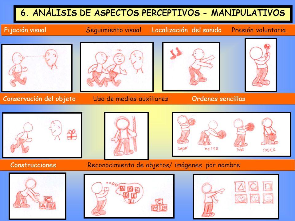 6. ANÁLISIS DE ASPECTOS PERCEPTIVOS - MANIPULATIVOS Fijación visual Seguimiento visual Localización del sonido Presión voluntaria Conservación del obj