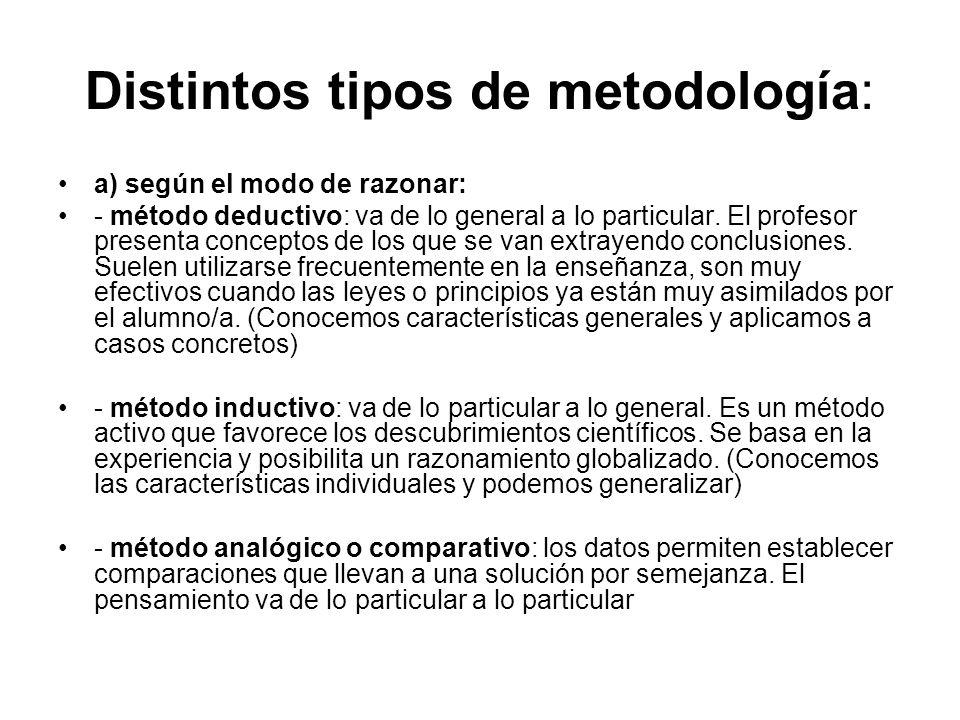Distintos tipos de metodología: a) según el modo de razonar: - método deductivo: va de lo general a lo particular. El profesor presenta conceptos de l