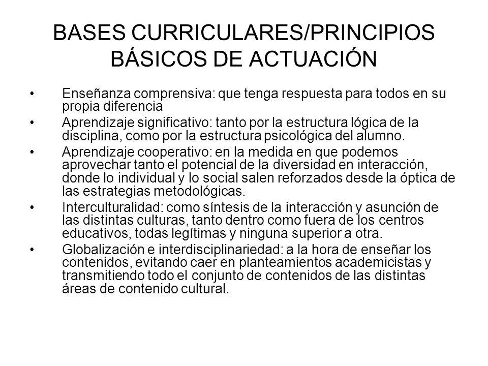 BASES CURRICULARES/PRINCIPIOS BÁSICOS DE ACTUACIÓN Enseñanza comprensiva: que tenga respuesta para todos en su propia diferencia Aprendizaje significa
