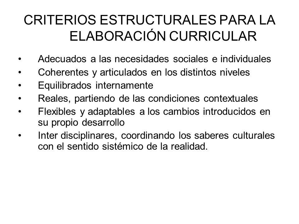CRITERIOS ESTRUCTURALES PARA LA ELABORACIÓN CURRICULAR Adecuados a las necesidades sociales e individuales Coherentes y articulados en los distintos n