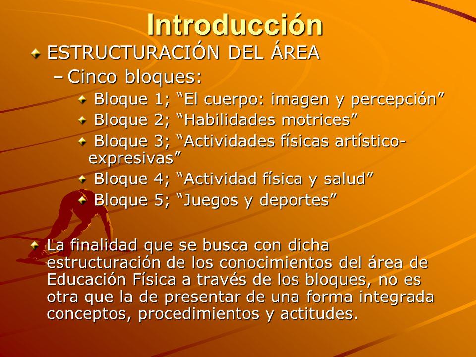 Introducción ESTRUCTURACIÓN DEL ÁREA –Cinco bloques: Bloque 1; El cuerpo: imagen y percepción Bloque 1; El cuerpo: imagen y percepción Bloque 2; Habil