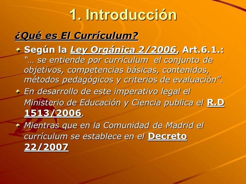 1. Introducción ¿Qué es El Currículum? Según la Ley Orgánica 2/2006, Art.6.1.: … se entiende por currículum el conjunto de objetivos, competencias bás