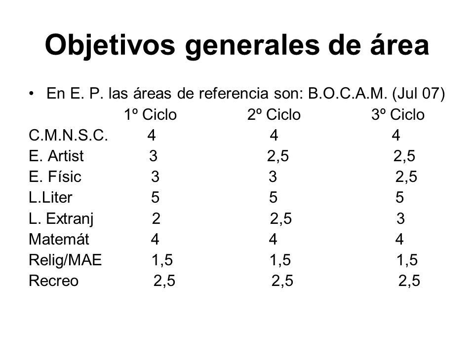 Objetivos generales de área En E. P. las áreas de referencia son: B.O.C.A.M. (Jul 07) 1º Ciclo 2º Ciclo 3º Ciclo C.M.N.S.C. 4 4 4 E. Artist 3 2,5 2,5