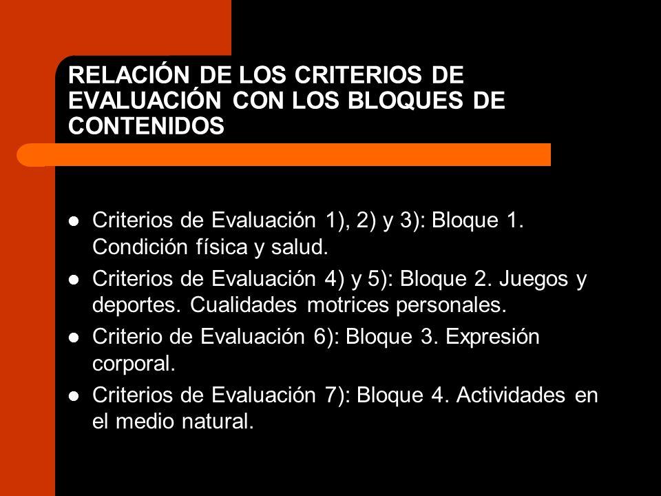 RELACIÓN DE LOS CRITERIOS DE EVALUACIÓN CON LOS BLOQUES DE CONTENIDOS Criterios de Evaluación 1), 2) y 3): Bloque 1. Condición física y salud. Criteri
